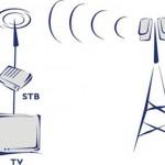 Цифровата ефирна телевизия