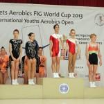 12 самоковки ще участват в държавното по спортна аеробика в Боровец
