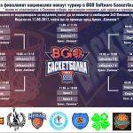 Самоков е домакин на държавните финали по баскетбол за аматьори